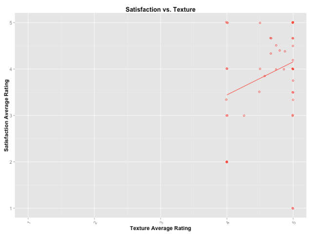 satisfaction_vs_variables_scatterplot1
