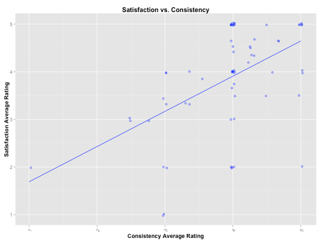 satisfaction_vs_variables_scatterplot2